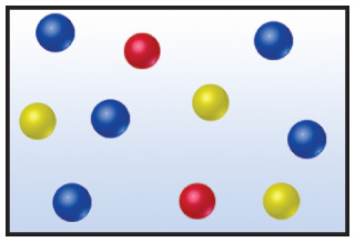 A diagram shows a mixture containing five blue, two red, and three yellow gas molecules.