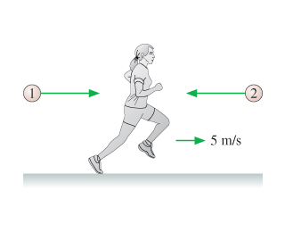 The figure shows a runner moving at 5 meters per second to the right. Two balls, labelled as 1 and 2, are thrown at her from both sides. Ball 1 is thrown to the right. Ball 2 is thrown to the left.