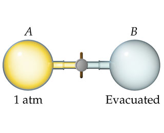 A sample in vessel A is at 1 atmosphere.  Vessel A is connected to vessel B , which has been evacuated, by a tube with a valve on it.