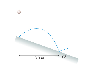 A figure shows a ball bouncing down a slope tilted at a 20 degrees angle with respect to the horizontal. The ball falls straight then bounces sideways and travels a horizontal distance of 3 meters on its first bounce.