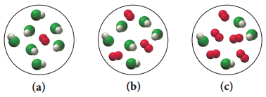 Three space-filling molecular diagrams labeled a, b, and c. Diagram a is a collection of seven molecules composed of a green and smaller white sphere combined, and one molecule composed of two red spheres combined. Diagram b is a collection of six molecules composed of a green and smaller white sphere combined, and three molecules composed of two red spheres combined. Diagram c is a collection of four molecules composed of a green and smaller white sphere combined, and five molecules composed of two red spheres combined.