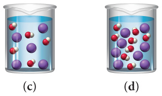 Two beakers labeled c and d. Beaker c contains a solution of five purple spheres and five molecules composed of a red sphere and smaller white sphere combined. Beaker d contains a solution of eight purple spheres and eight molecules composed of a red sphere and smaller white sphere combined.