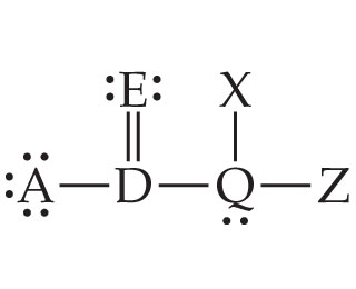 D is single bonded left to A (three pairs of dots), double bonded above to E (two pairs of dots), and single bonded right to Q.  Q, which has one pair of dots, is single bonded above to X and single bonded right to Z.