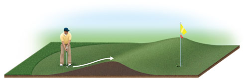 A golfer must hit a ball over a small hill before the ball can reach the hole.
