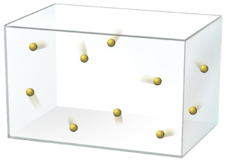 A rectangular prism containing 10 atoms uniformly spaced, all moving around with the same velocity.