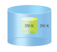 A large cylinder is at 290 Kelvin.  Within it is a smaller cylinder, at 350 Kelvin.