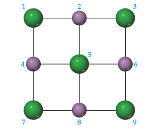 Atoms 1, 3, 5, 7 and 9 are all one element; 2, 4, 6, and 8 are all the same different element.