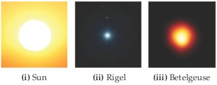 Photographs of stars show (i) the Sun, appearing bright and orange-yellow, (ii) Rigel, appearing small and blue-white, and (iii) Betelgeuse, appearing medium-sized and orange-yellow.