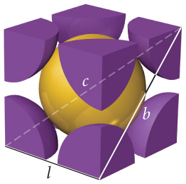 A depiction of the unit cell of the body-centered cubic structure. A complete sphere is in the center of the cube with one eighth portions of spheres at each corner of the cube. The length of the edge is labeled as l. The diagonal of one of the faces of the cube is labeled as b. Line c starts at one corner of the cube, passes through the geometric center of the cube, and ends at the diametrically opposite corner of the cube. Line c is the only segment where the spheres are touching, with the center sphere touching the two eighth sphere portions at opposite corners of the cube. Line b is the hypotenuse of a right triangle with both edges of length l. Line c is the hypotenuse of another right triangle with side lengths of l and b.
