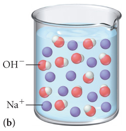 The figure labeled B shows a beaker filled with a solution which contains 12 molecules of OH minus and 12 molecules of Na plus.