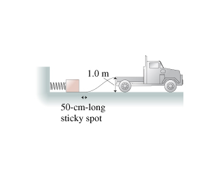 "A figure shows a package being loaded into a 1.0-meter-tall truck along a ramp by a push from a spring. There is a 50-centimeter-long ""sticky spot"" in front of the ramp."