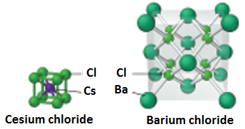 The figure shows 2 unit cells: one for cesium chloride and the other for barium chloride. Cesium chloride unit cell has chlorine atoms in the corners of the cube and a cesium atom in the center of the cube. Barium chloride unit cell has barium atoms at the corners of the cube and also in the center of each face of the cube. There are 8 chlorine atoms as well: each of them is connected to 1 barium atom in the corner and 3 barium atoms in the faces.