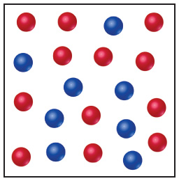 A diagram showing 8 blue and 12 red spheres in a square.