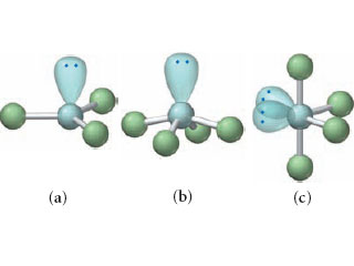 The figure depicts three ball and stick models. Figure a has one lone pair of electrons and three atoms bonded to a central atom. Figure b has one lone pair and four atoms bonded to a central atom. Figure c has two lone pairs and four atoms bonded to a central atom.