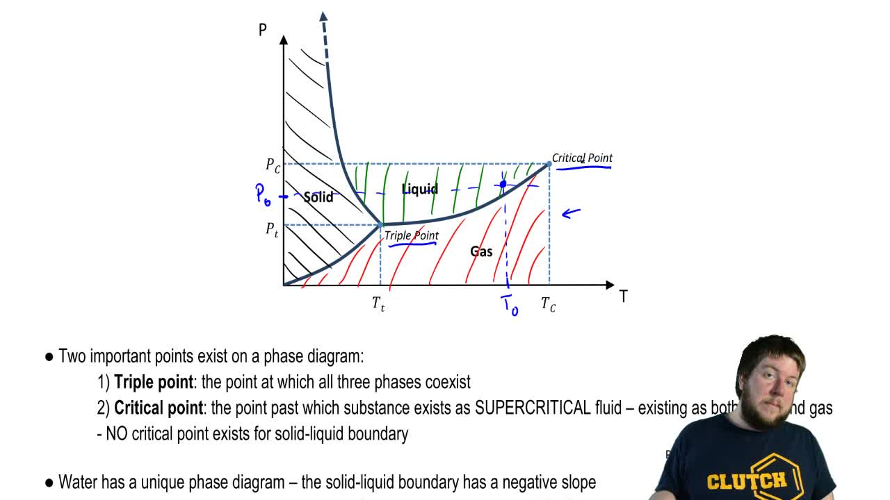 Phase diagrams triple points and critical points clutch prep pooptronica