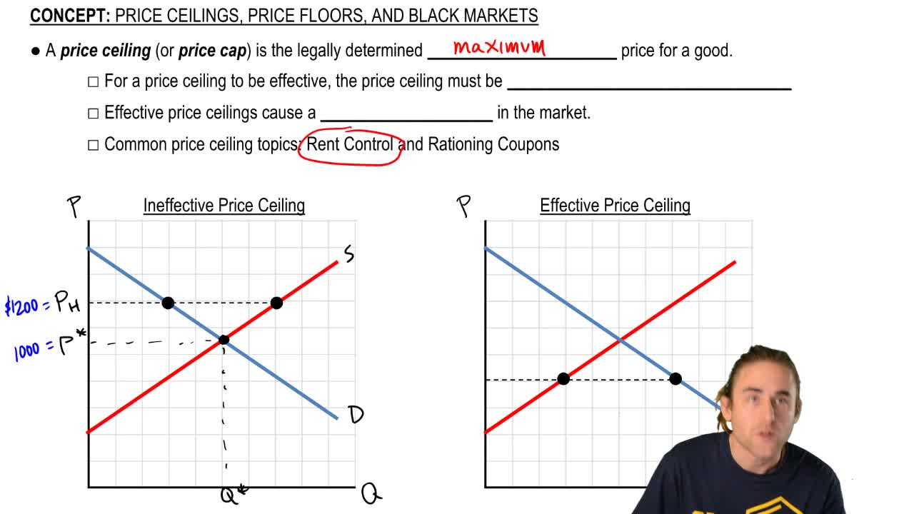 Price Ceilings Floors And Black Markets