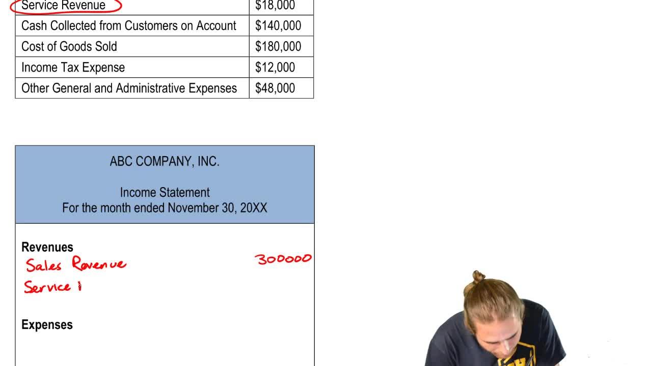 income statement service company