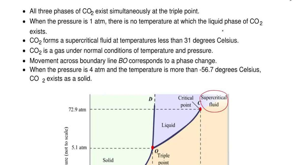 A phase diagram is a pressure temperature gra clutch prep pooptronica