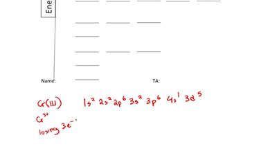 Fill in the energy orbital Diagram for the following atom Cr(III). Be sure to ...