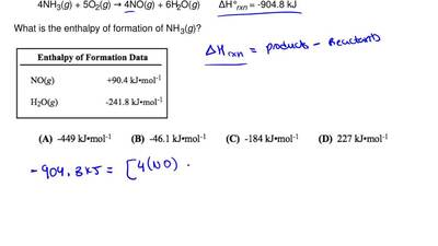 The combustion of ammonia is represented by this equation:  4NH3(g) + 5O2(g) →...