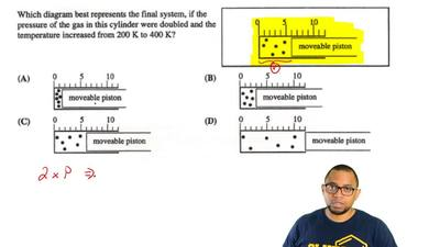 Which diagram best represents the final system, if the pressure of the gas in ...
