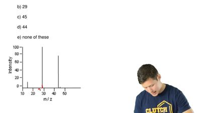 Which of the m/z values corresponds to the base peak in the following mass spe...