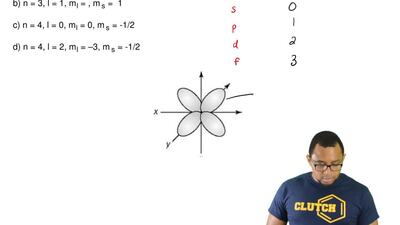 Based on the following atomic orbital shape, which of the following set of qua...