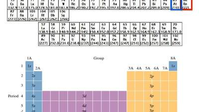 Give the electron configuration for each of the following elements and its ion...