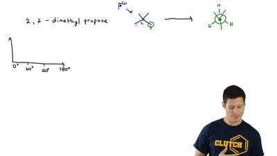 Sketch an energy diagram that shows a conformational analysis of 2,2-dimethylp...