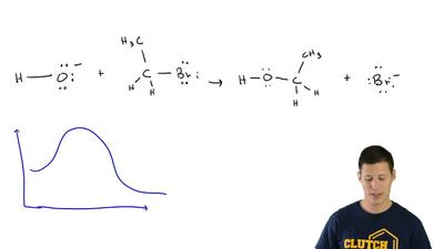 Consider the following reaction:  (g) Draw the transition state of this proces...