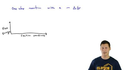 Draw an energy diagram of a reaction with the following characteristics:  A on...