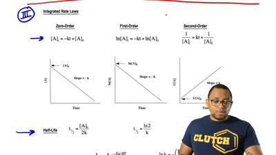 This chapter dealing with Chemical Kinetics has many formulas and here we orga...