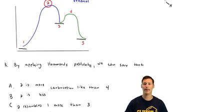 By applying Hammond's postulate to the potential energy diagram for this react...