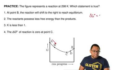 The figure represents a reaction at 298 K. Which statement is true?  1. At poi...