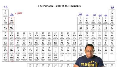 What is the name of the elements in Group 2A of the periodic table?  A. Transi...