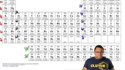 Write the ground-state electron configuration of a lead atom.  1. [Xe] 4f 145d...