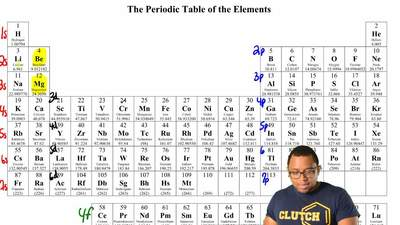 Which of the following individual atoms has a paramagnetic electronic structur...