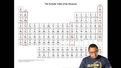 Which of the following elements are diamagnetic?  I. H      II. He      III. B...