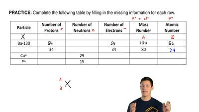 Complete the following table by filling in the missing information for each ro...