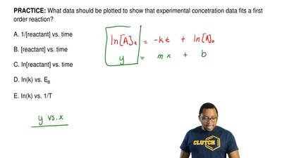 What data should be plotted to show that experimental concetration data fits a...