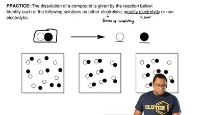 The dissolution of a compound is given by the reaction below:  Identify each o...