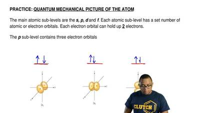 QUANTUM MECHANICAL PICTURE OF THE ATOM  The main atomic sub-levels are the s, ...
