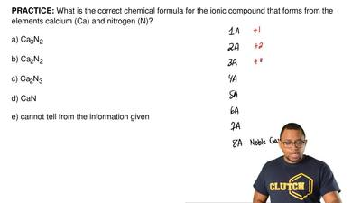 What is the correct chemical formula for the ionic compound that forms from th...