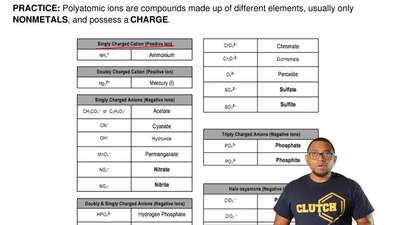 Polyatomic ions are compounds made up of different elements, usually only NONM...