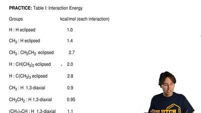 Table I: Interaction Energy  Groups                kcal/mol (e...