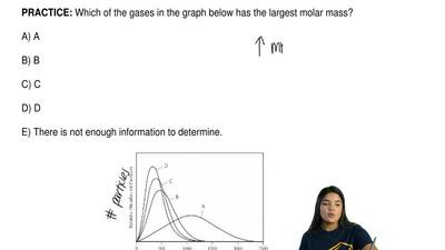 Which of the gases in the graph below has the largest molar mass?  A) A  B) B ...