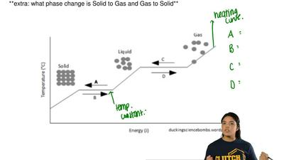 Label each letter by its phase diagram.  **extra: what phase change is Solid ...