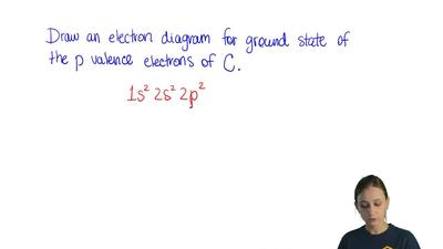Which of these electron diagrams could represent the ground state of the p val...