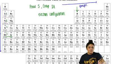 What is the valence electron configuration for the element in Period 5, Group ...