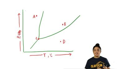 In the phase diagram, which transition represents the condensation of a gas in...